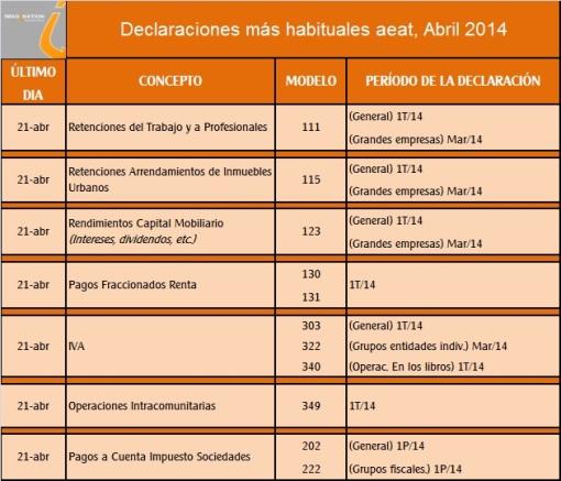 Plazos impuestos Abril 2014 Imagintax